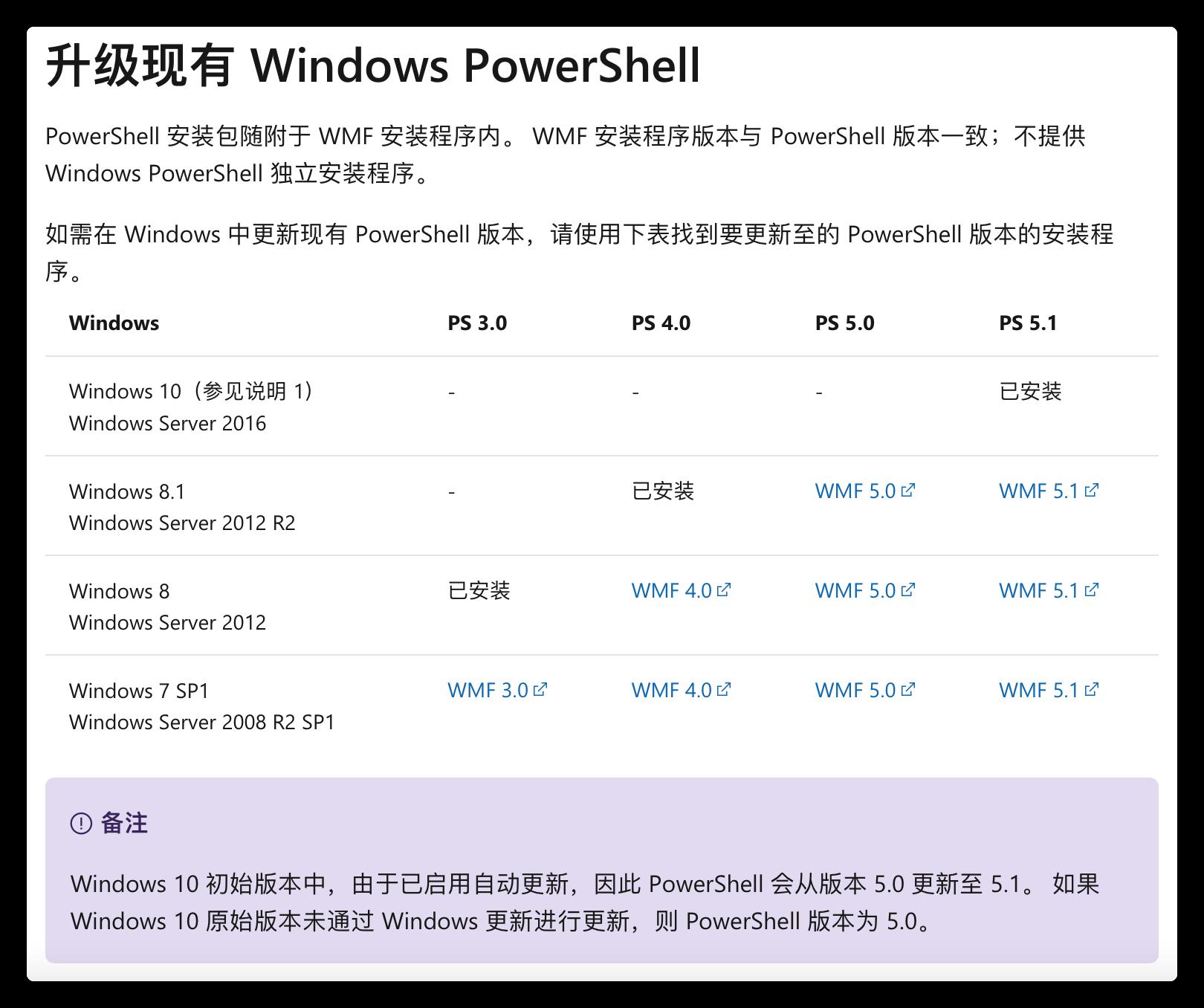 PowerShell升级选项